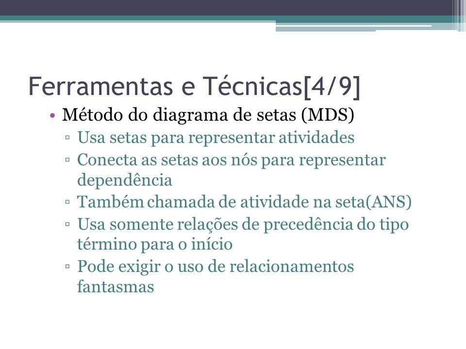 Ferramentas e Técnicas[4/9]